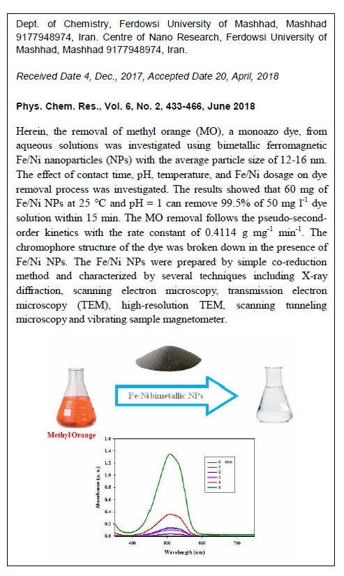 Removal of Methyl Orange from Aqueous Solutions by Ferromagnetic Fe/Ni Nanoparticles