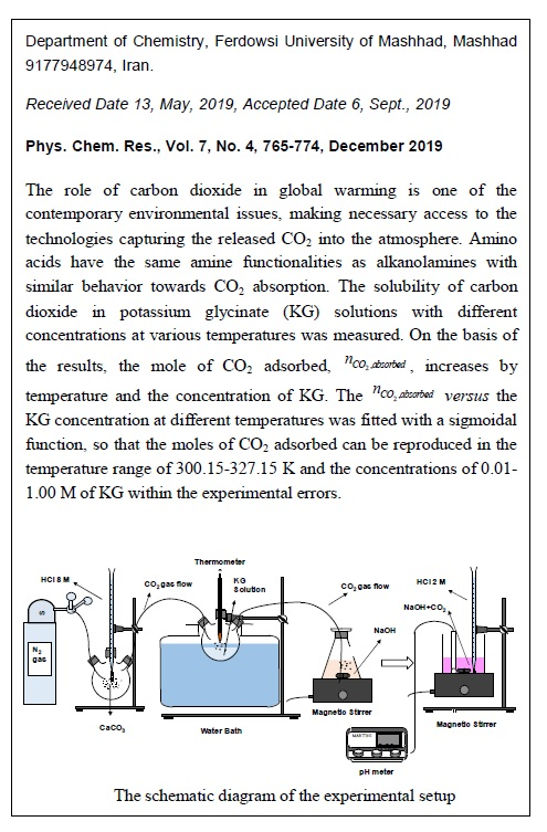 Chemical Capture of CO2 by Glycine Salt Solution