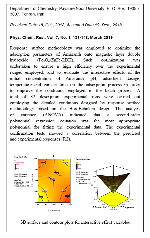 Response Surface Methodology for Optimizing Adsorption Process Parameters of Amaranth Removal Using Magnetic Layer Double Hydroxide (Fe3O4/ZnFe-LDH)