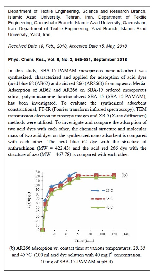 Adsorption of Acid Dyes on Modified Mesoporous SBA-15: Comparison of Two Dyes