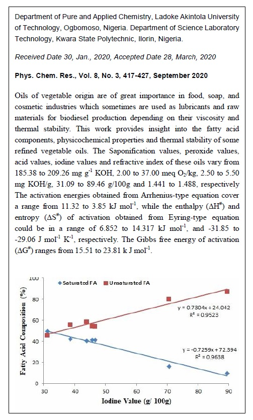 Viscosity-Temperature Stability, Chemical Characterization, and Fatty Acid Profiles of some Brands of Refined Vegetable Oil