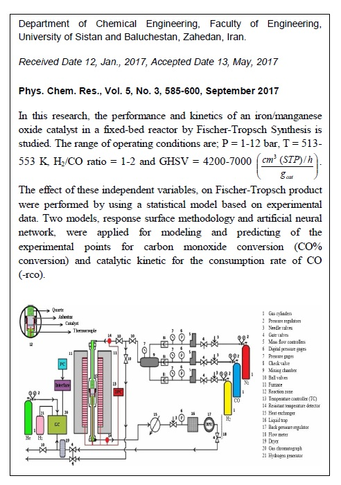 The Application of Hybrid RSM/ANN Methodology of an Iron-based Catalyst Performance in Fischer-Tropsch Synthesis