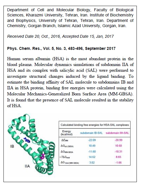 Molecular Dynamics Simulation and Free Energy Studies on the Interaction of Salicylic Acid with Human Serum Albumin (HSA)