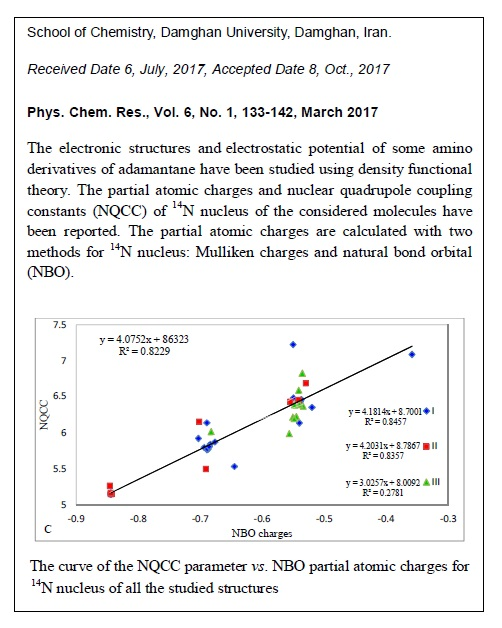 Theoretical Study of the Correlation between 14N NQCC and Its Partial Atomic Charge in Amino Derivatives of Adamantane