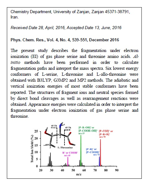 Electron Ionization of Serine and Threonine: a Discussion about Peak Intensities