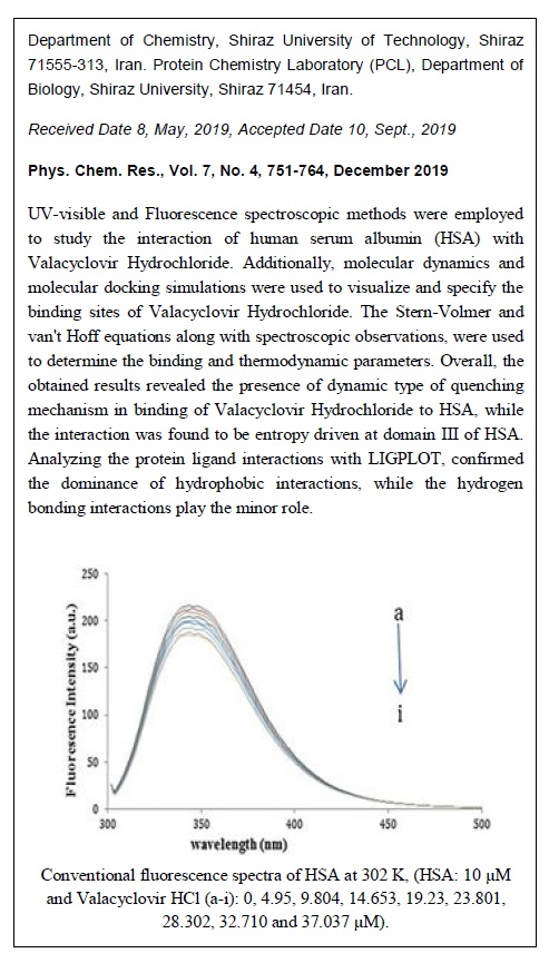 Probing the Binding of Valacyclovir Hydrochloride to the Human Serum Albumin