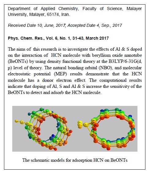Interaction of HCN Molecule with the Pristine and Al, S and Al & S Doped Beryllium Oxide Nanotube: A Computational Study
