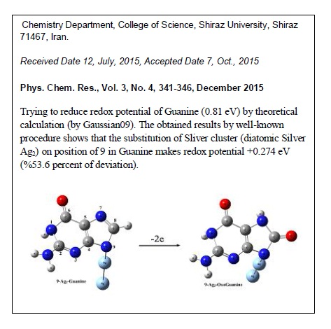 How to Change the Redox Potential of Guanine?
