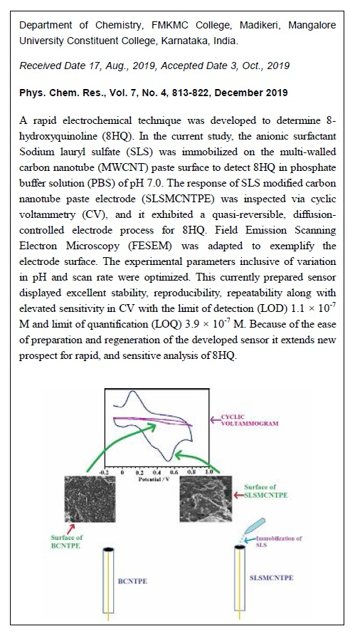 A Sensitive Novel Approach towards the Detection of 8-Hydroxyquinoline at Anionic Surfactant Modified Carbon Nanotube Based Biosensor: A Voltammetric Study
