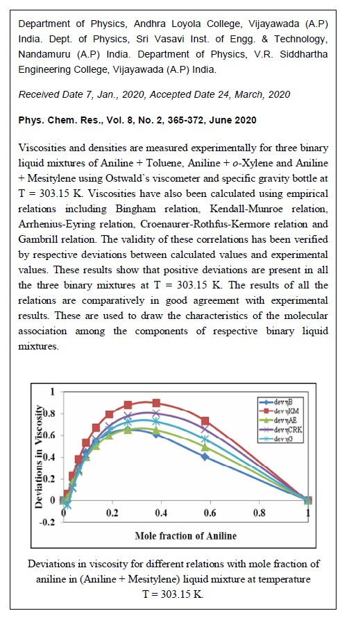 Estimation of Viscosities and Their Deviations in Organic Liquid Mixtures at 303.15 K-A Comparative Study