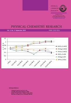Physical Chemistry Research