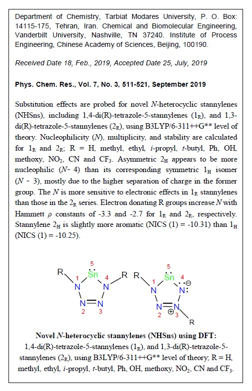 Physical Chemistry Research - Articles List