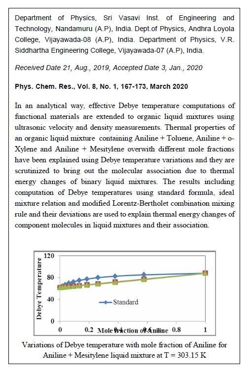 Computational Study of Debye Temperature for Liquid Mixtures-Thermal Energy Variations