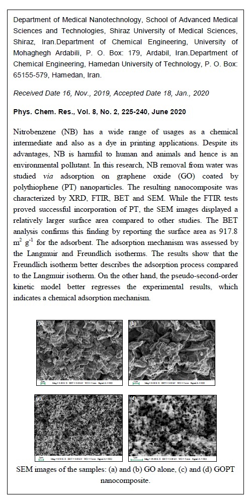Adsorption and Removal Characterization of Nitrobenzene by Graphene Oxide Coated by Polythiophene Nanoparticles